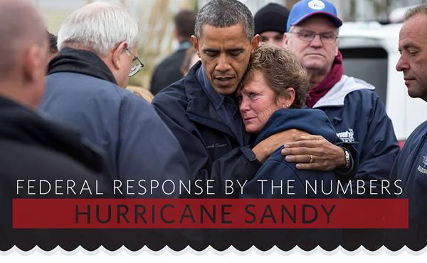 Gestión Política de las Crisis en Redes Sociales: Caso Huracán Sandy
