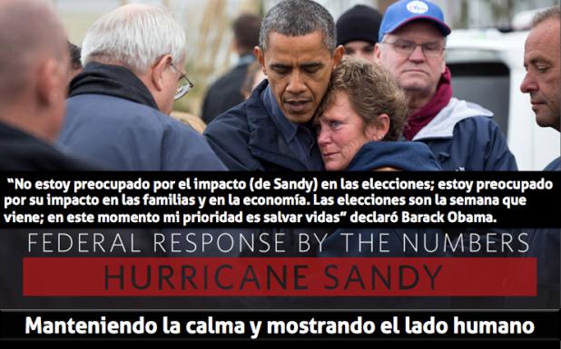 Gestión del Huracán Sandy por la Casa Blanca.