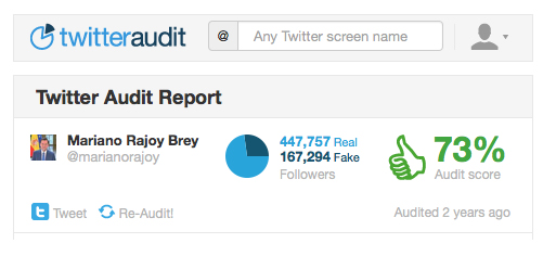 Twitter Audit Mariano Rajoy